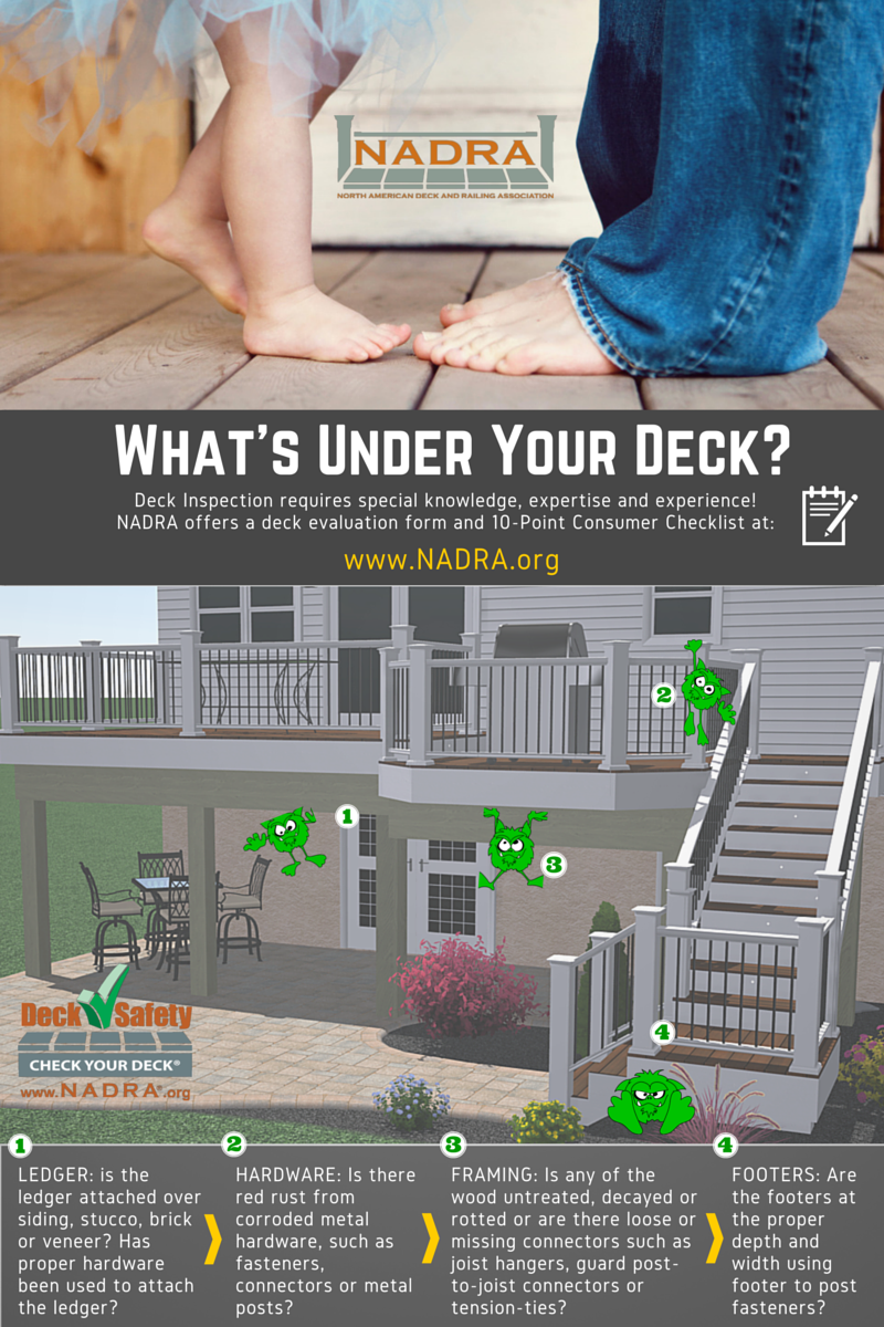 Michigan Deck Inspection Checklist